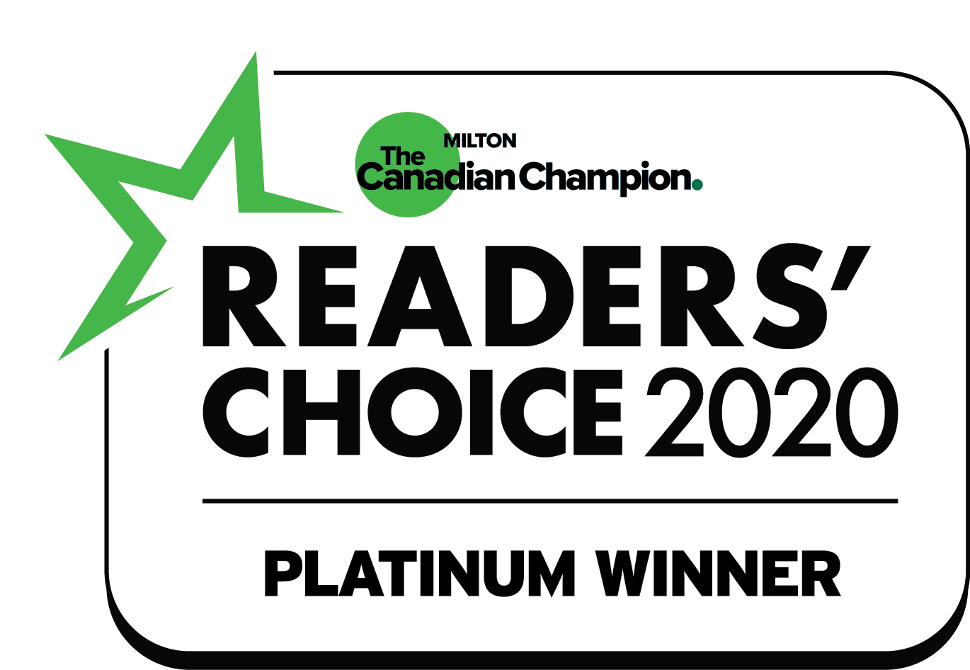 Best Chiropractor Clinic Milton 2020 Readers Choice Awards
